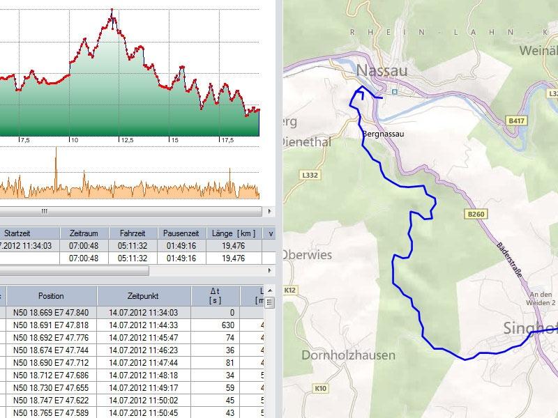 GPS-Track-Analyse.de | Überblick